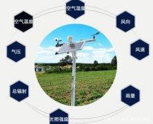 农业气象站的应用和使用方法